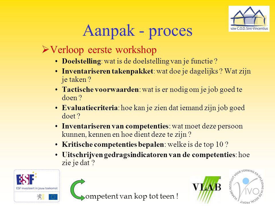Aanpak - proces  Verloop eerste workshop Doelstelling: wat is de doelstelling van je functie ? Inventariseren takenpakket: wat doe je dagelijks ? Wat