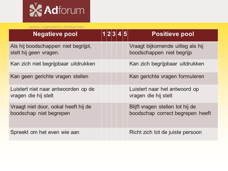 Negatieve pool12345Positieve pool Als hij boodschappen niet begrijpt, stelt hij geen vragen. Vraagt bijkomende uitleg als hij boodschappen niet begrij