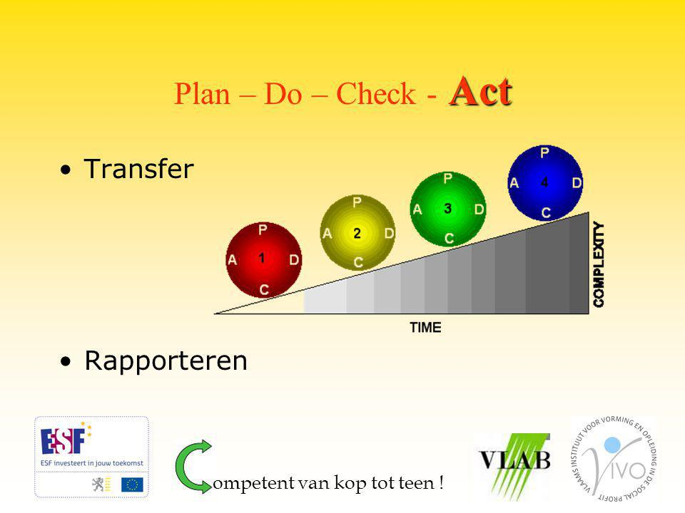 Act Plan – Do – Check - Act Transfer Rapporteren ompetent van kop tot teen !