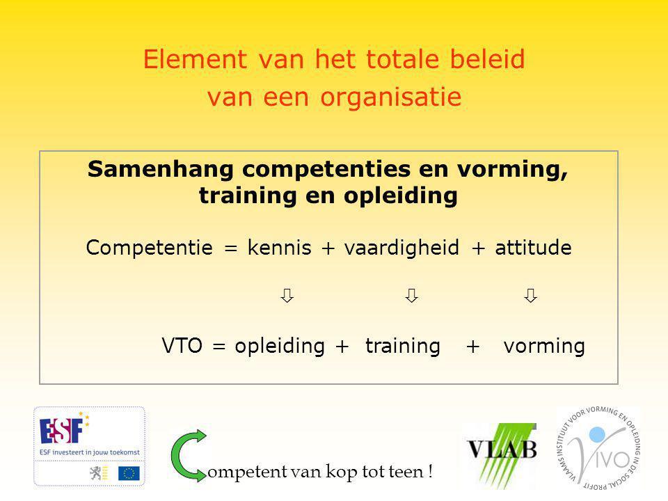 Element van het totale beleid van een organisatie Samenhang competenties en vorming, training en opleiding Competentie = kennis + vaardigheid + attitu