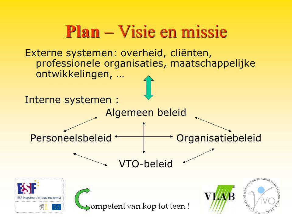 Plan – Visie en missie Externe systemen: overheid, cliënten, professionele organisaties, maatschappelijke ontwikkelingen, … Interne systemen : Algemee