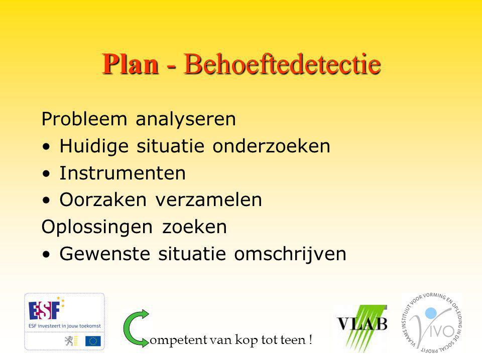 Plan - Behoeftedetectie Probleem analyseren Huidige situatie onderzoeken Instrumenten Oorzaken verzamelen Oplossingen zoeken Gewenste situatie omschrijven ompetent van kop tot teen !