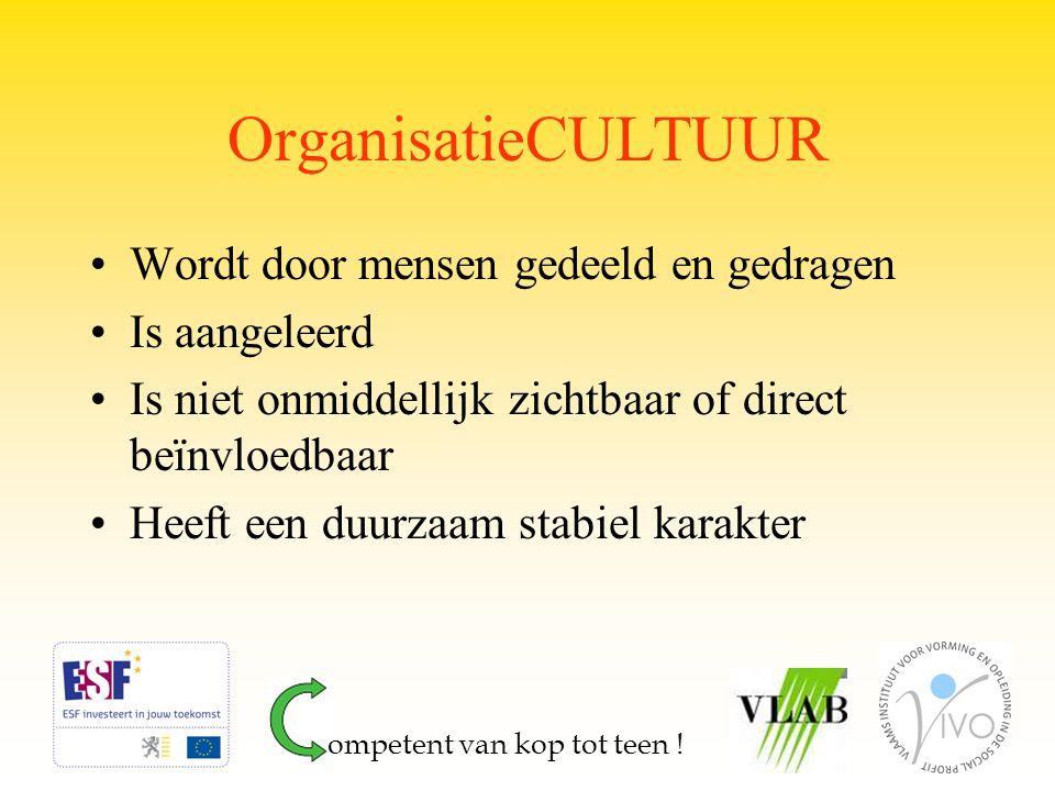 OrganisatieCULTUUR Wordt door mensen gedeeld en gedragen Is aangeleerd Is niet onmiddellijk zichtbaar of direct beïnvloedbaar Heeft een duurzaam stabi
