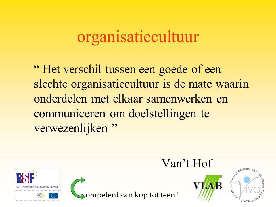 Organisatiecultuur en competenties Het scherpt de organisatie en individuele competenties aan om met 'organisatiecultuur en competenties' bezig te zijn…..