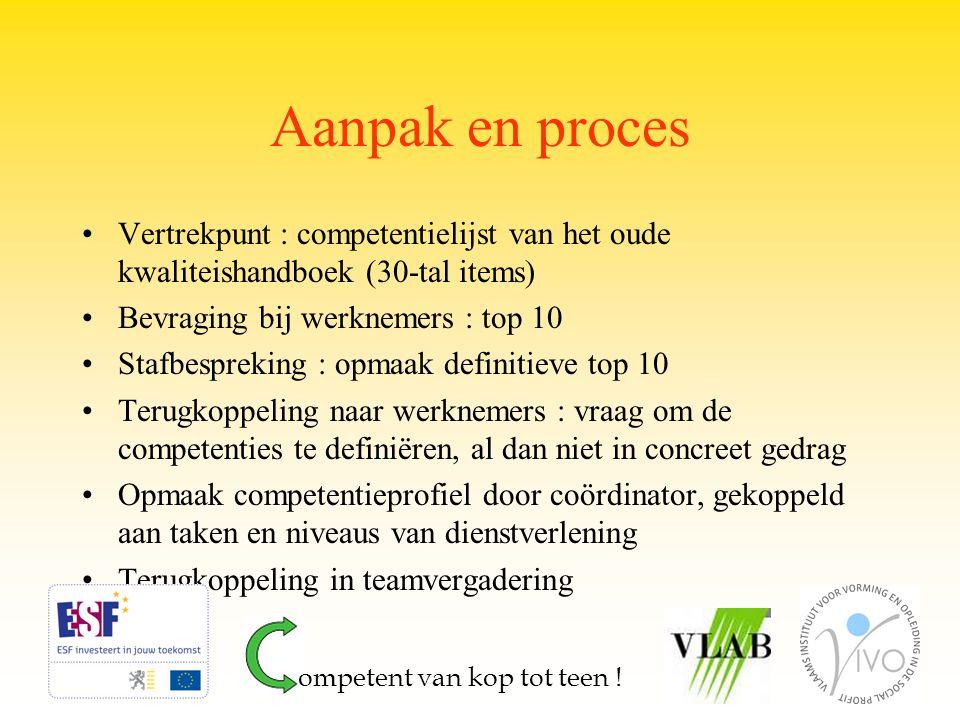 Aanpak en proces Vertrekpunt : competentielijst van het oude kwaliteishandboek (30-tal items) Bevraging bij werknemers : top 10 Stafbespreking : opmaa