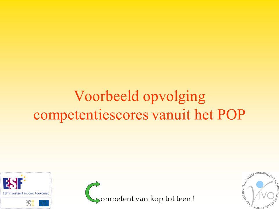 Voorbeeld opvolging competentiescores vanuit het POP ompetent van kop tot teen !