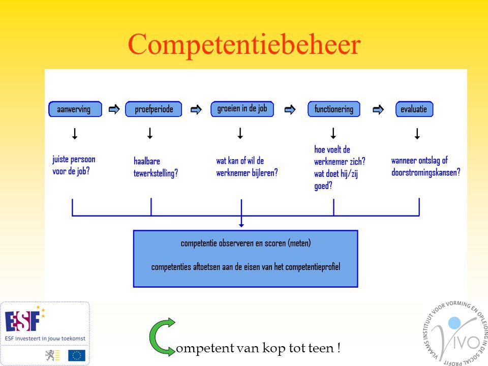Competentiebeheer ompetent van kop tot teen !