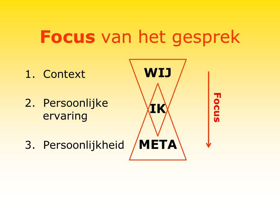 Focus van het gesprek 1. Context 2. Persoonlijke ervaring 3. Persoonlijkheid WIJ IK META Focus
