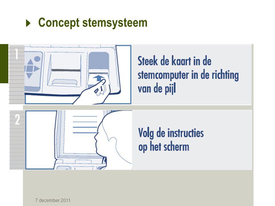 7 december 2011 Concept stemsysteem