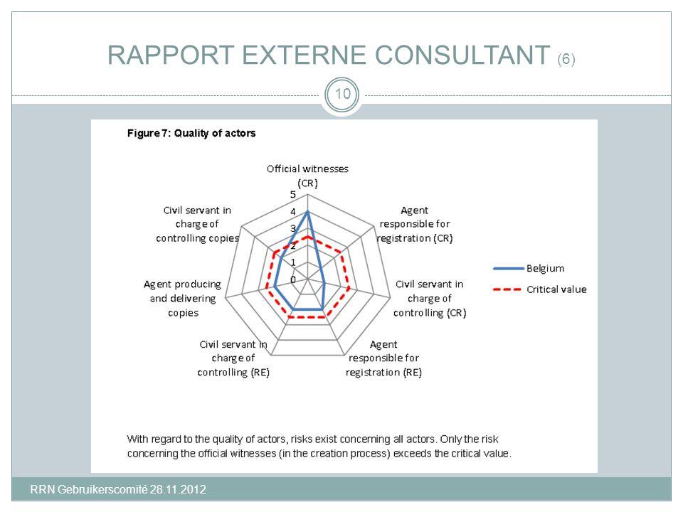 RAPPORT EXTERNE CONSULTANT (6) 10 RRN Gebruikerscomité 28.11.2012