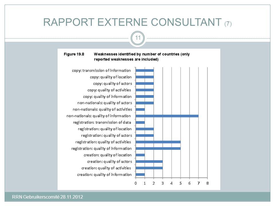 RAPPORT EXTERNE CONSULTANT (7) 11 RRN Gebruikerscomité 28.11.2012