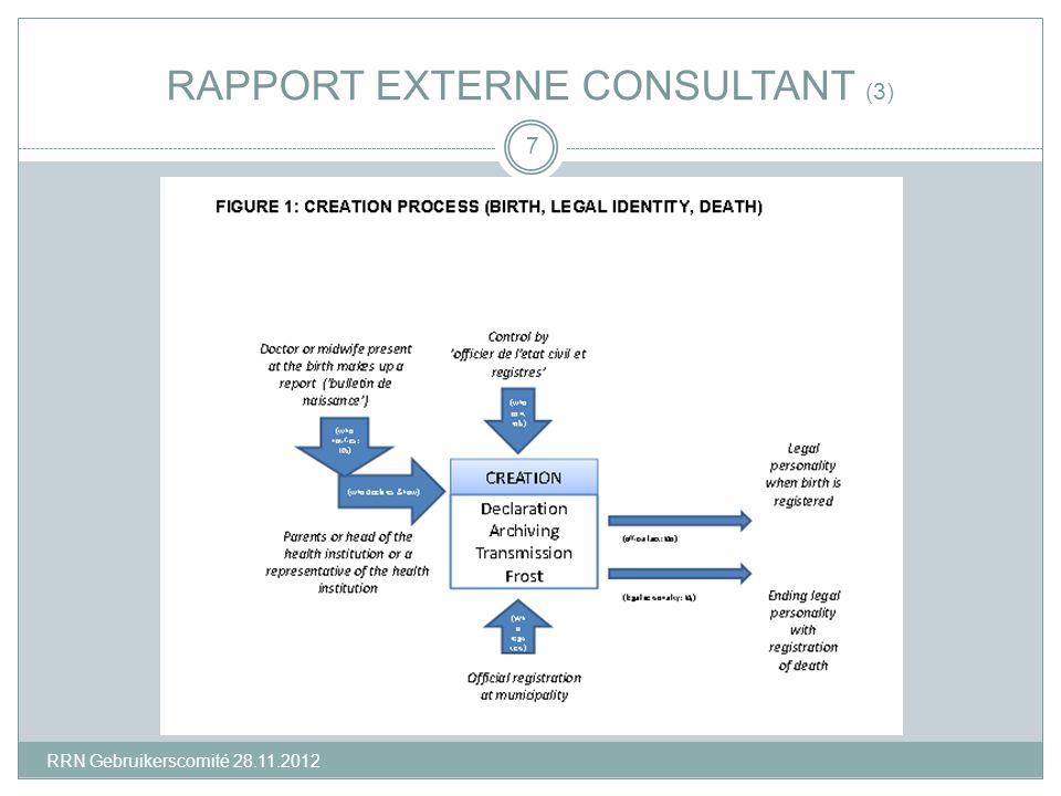RAPPORT EXTERNE CONSULTANT (3) 7 RRN Gebruikerscomité 28.11.2012