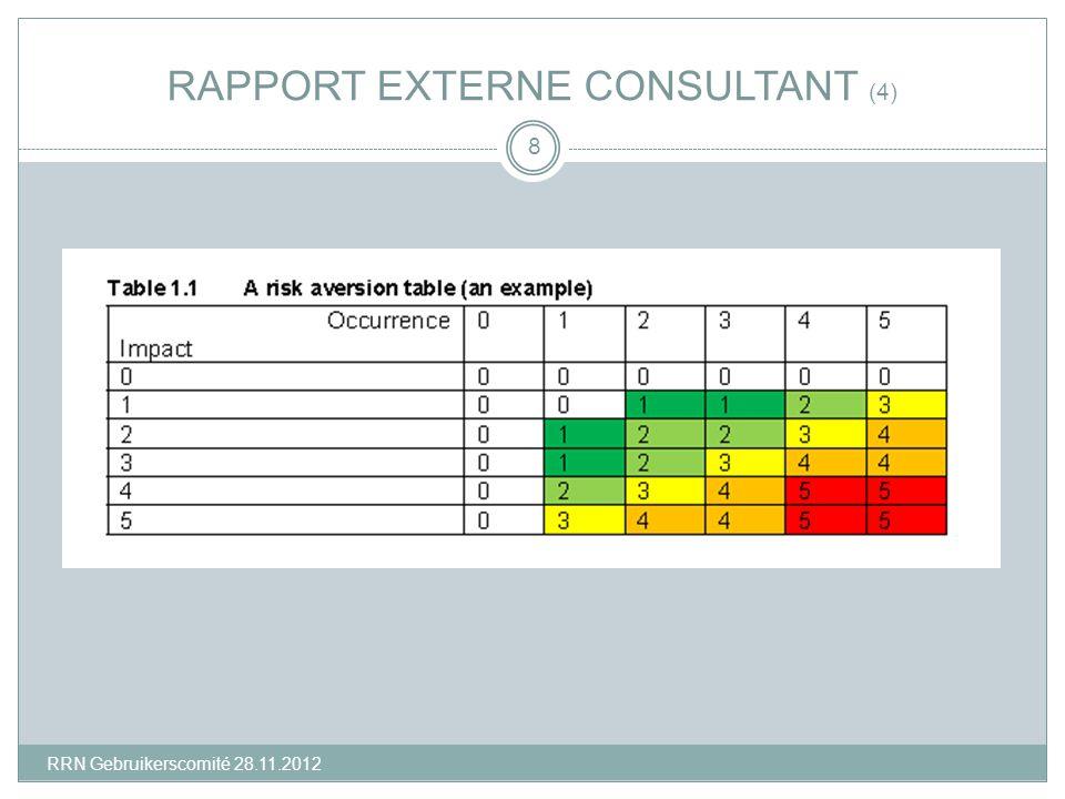 RAPPORT EXTERNE CONSULTANT (4) 8 RRN Gebruikerscomité 28.11.2012