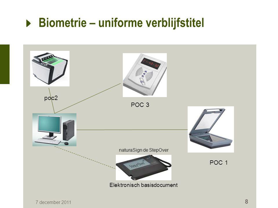 Biometrie – uniforme verblijfstitel 7 december 2011 8 poc2 POC 1 POC 3 naturaSign de StepOver Elektronisch basisdocument