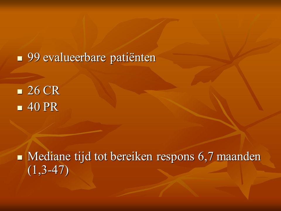 99 evalueerbare patiënten 99 evalueerbare patiënten 26 CR 26 CR 40 PR 40 PR Mediane tijd tot bereiken respons 6,7 maanden (1,3-47) Mediane tijd tot bereiken respons 6,7 maanden (1,3-47)