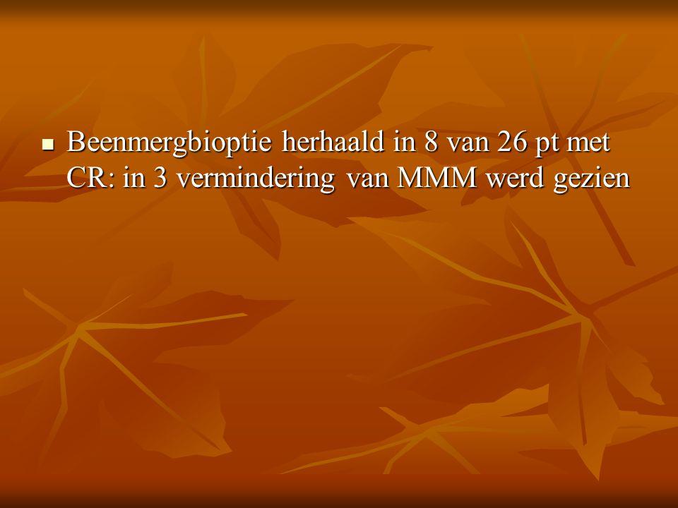 Beenmergbioptie herhaald in 8 van 26 pt met CR: in 3 vermindering van MMM werd gezien Beenmergbioptie herhaald in 8 van 26 pt met CR: in 3 vermindering van MMM werd gezien