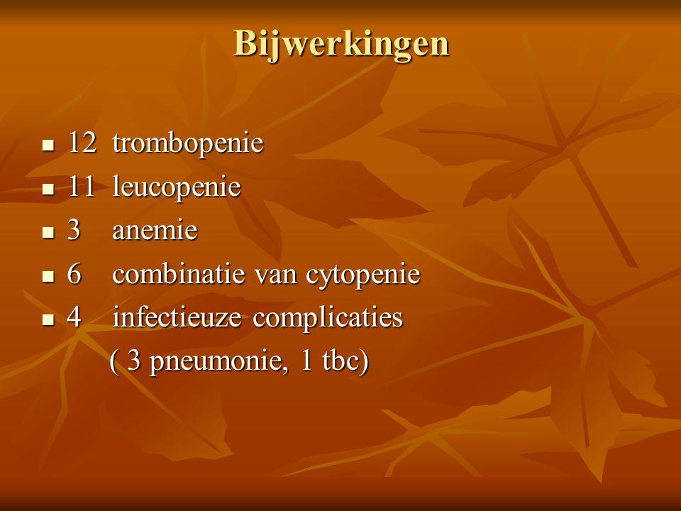 Bijwerkingen 12 trombopenie 12 trombopenie 11 leucopenie 11 leucopenie 3 anemie 3 anemie 6 combinatie van cytopenie 6 combinatie van cytopenie 4 infectieuze complicaties 4 infectieuze complicaties ( 3 pneumonie, 1 tbc) ( 3 pneumonie, 1 tbc)