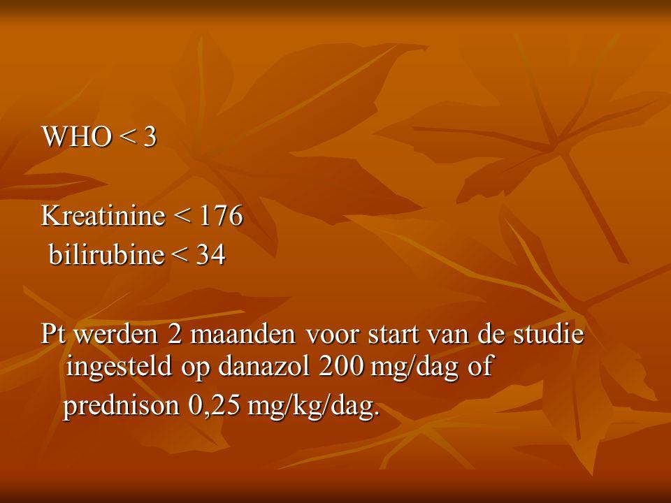 WHO < 3 Kreatinine < 176 bilirubine < 34 bilirubine < 34 Pt werden 2 maanden voor start van de studie ingesteld op danazol 200 mg/dag of prednison 0,25 mg/kg/dag.
