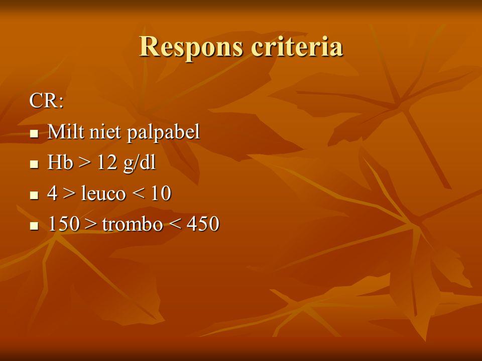 Respons criteria CR: Milt niet palpabel Milt niet palpabel Hb > 12 g/dl Hb > 12 g/dl 4 > leuco leuco < 10 150 > trombo trombo < 450
