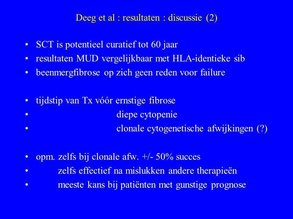 Deeg et al : resultaten : discussie (2) SCT is potentieel curatief tot 60 jaar resultaten MUD vergelijkbaar met HLA-identieke sib beenmergfibrose op zich geen reden voor failure tijdstip van Tx vóór ernstige fibrose diepe cytopenie clonale cytogenetische afwijkingen ( ) opm.