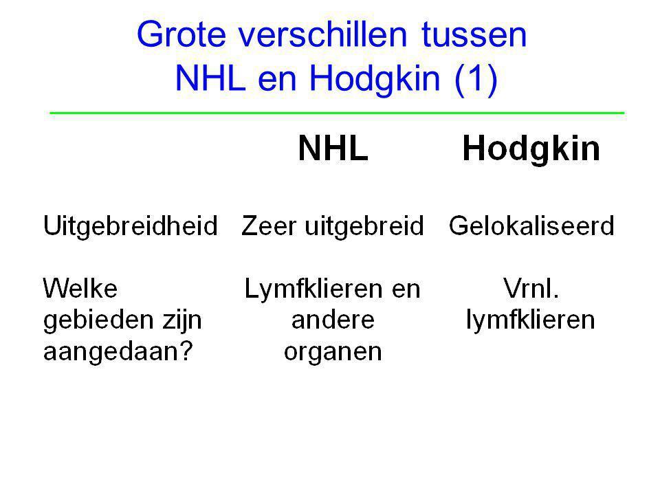 Grote verschillen tussen NHL en Hodgkin (2)