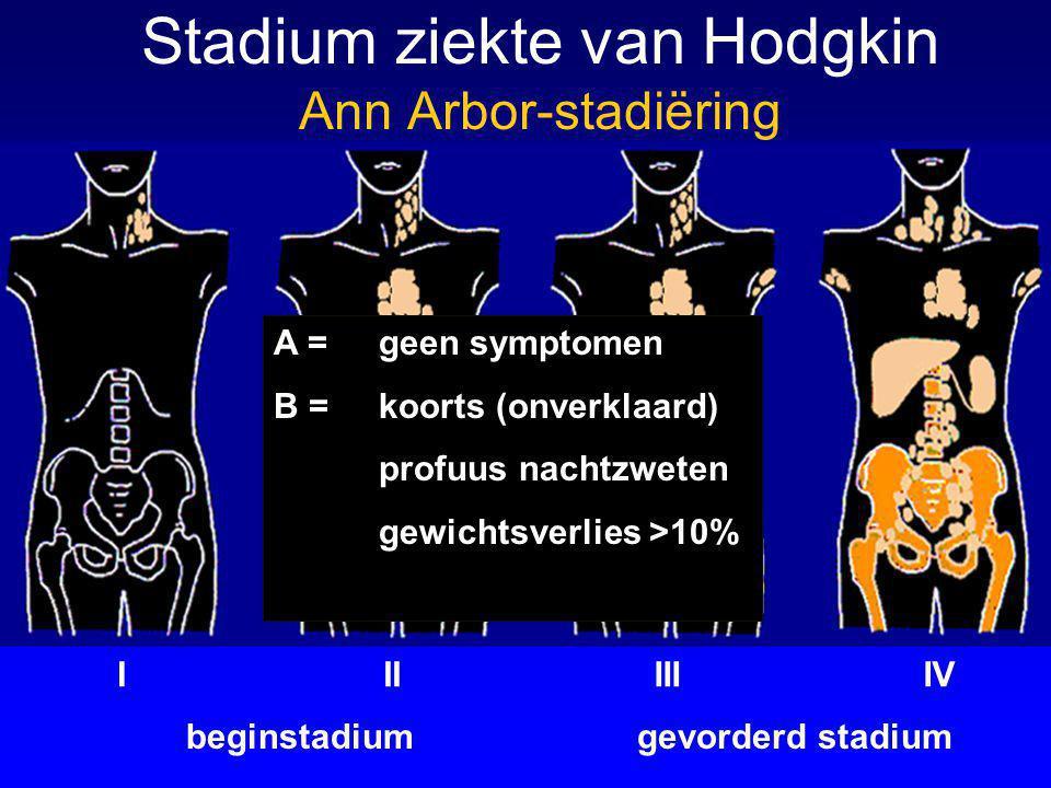 beginstadium Stadium ziekte van Hodgkin Ann Arbor-stadiëring gevorderd stadium IIIIIIIV A = geen symptomen B = koorts (onverklaard) profuus nachtzwete