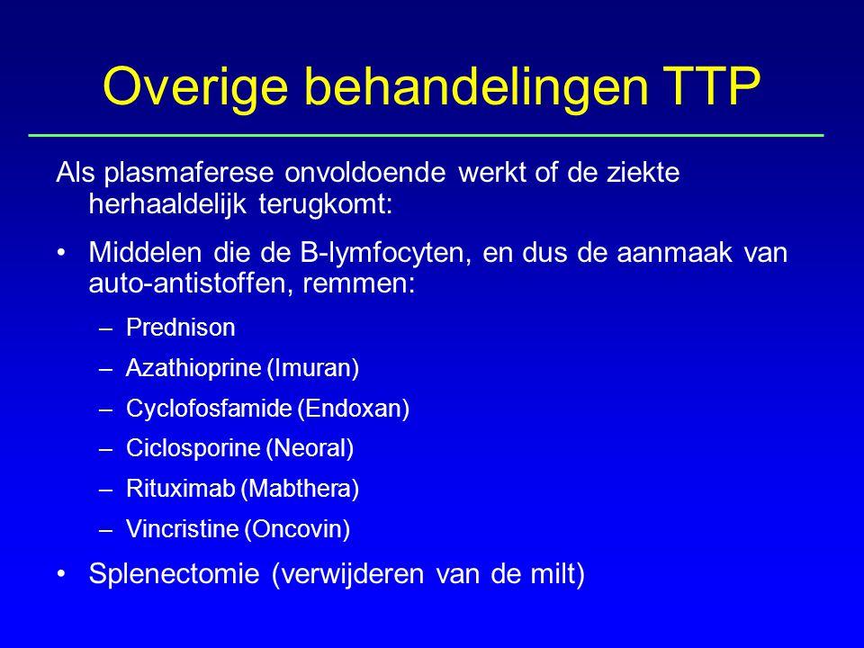 Overige behandelingen TTP Als plasmaferese onvoldoende werkt of de ziekte herhaaldelijk terugkomt: Middelen die de B-lymfocyten, en dus de aanmaak van auto-antistoffen, remmen: –Prednison –Azathioprine (Imuran) –Cyclofosfamide (Endoxan) –Ciclosporine (Neoral) –Rituximab (Mabthera) –Vincristine (Oncovin) Splenectomie (verwijderen van de milt)