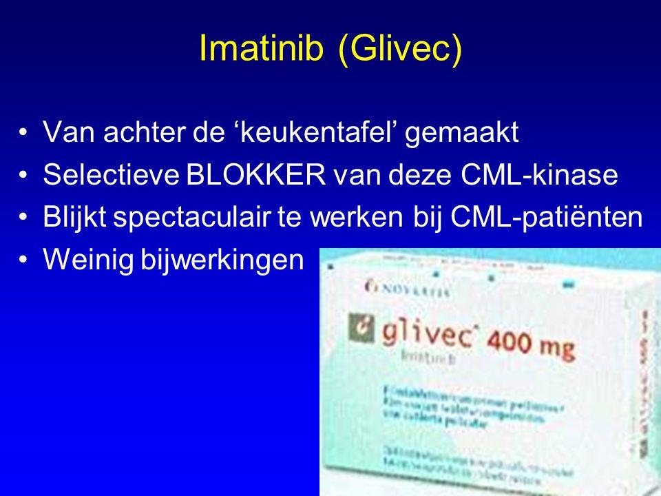 Imatinib (Glivec) Van achter de 'keukentafel' gemaakt Selectieve BLOKKER van deze CML-kinase Blijkt spectaculair te werken bij CML-patiënten Weinig bi