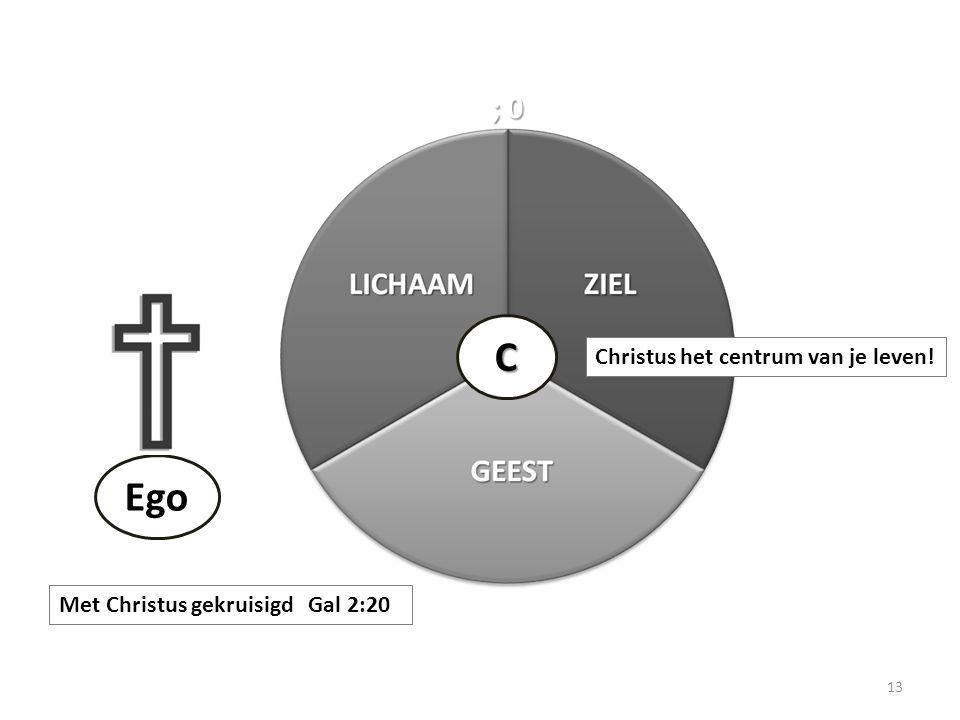 13 Ego C Christus het centrum van je leven! Met Christus gekruisigd Gal 2:20