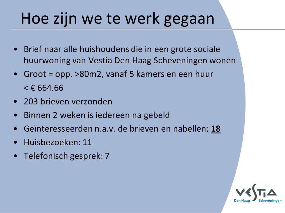 Hoe zijn we te werk gegaan Brief naar alle huishoudens die in een grote sociale huurwoning van Vestia Den Haag Scheveningen wonen Groot = opp. >80m2,