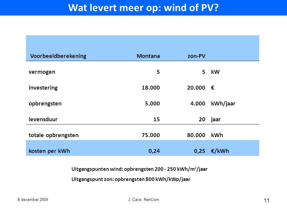 8 december 2009 J. Cace, RenCom 11 Wat levert meer op: wind of PV? VoorbeeldberekeningMontanazon-PV vermogen55kW investering18.00020.000€ opbrengsten5
