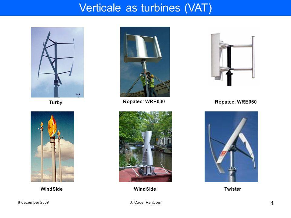 8 december 2009 J. Cace, RenCom 4 Verticale as turbines (VAT) Turby Ropatec: WRE030 Ropatec: WRE060 WindSideTwisterWindSide