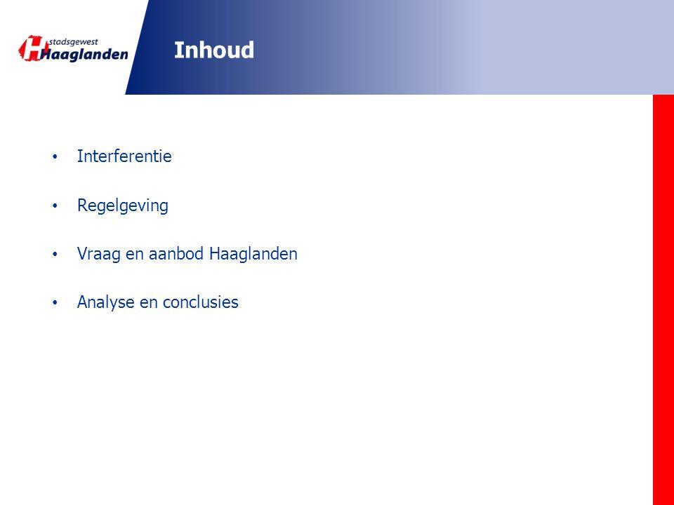Interferentie