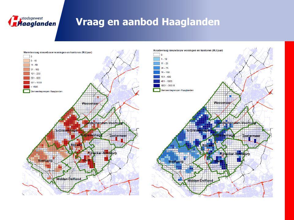Vraag en aanbod Haaglanden