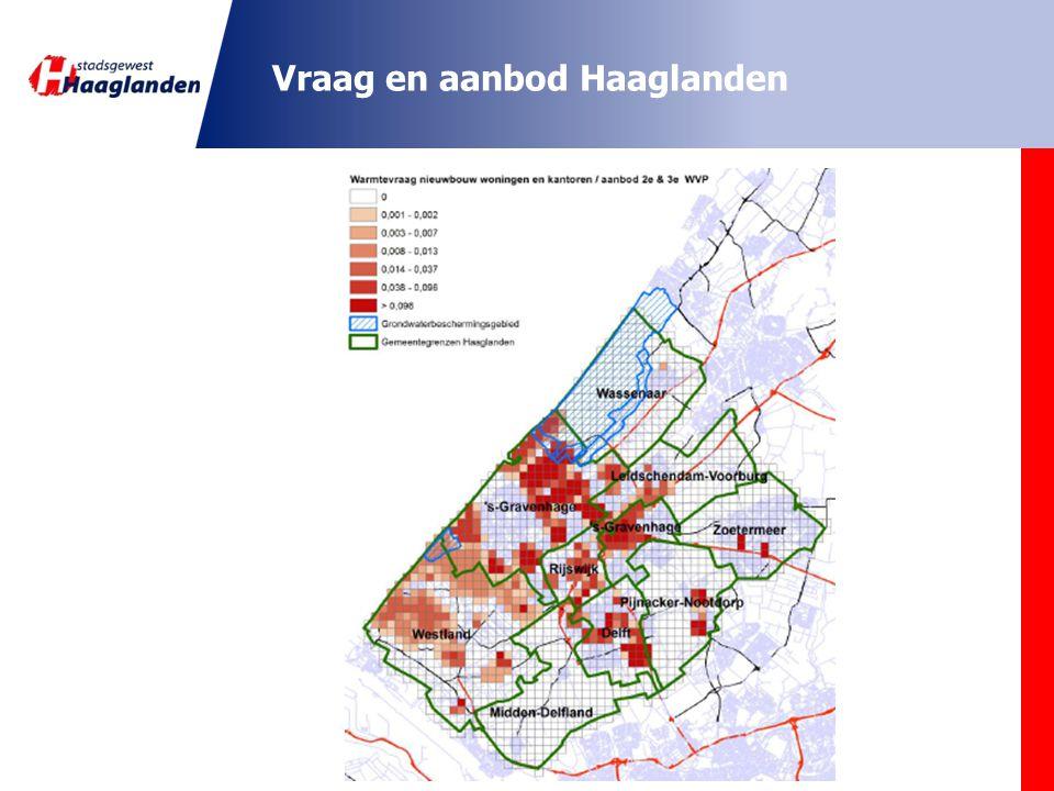 Vraag en aanbod Den Haag