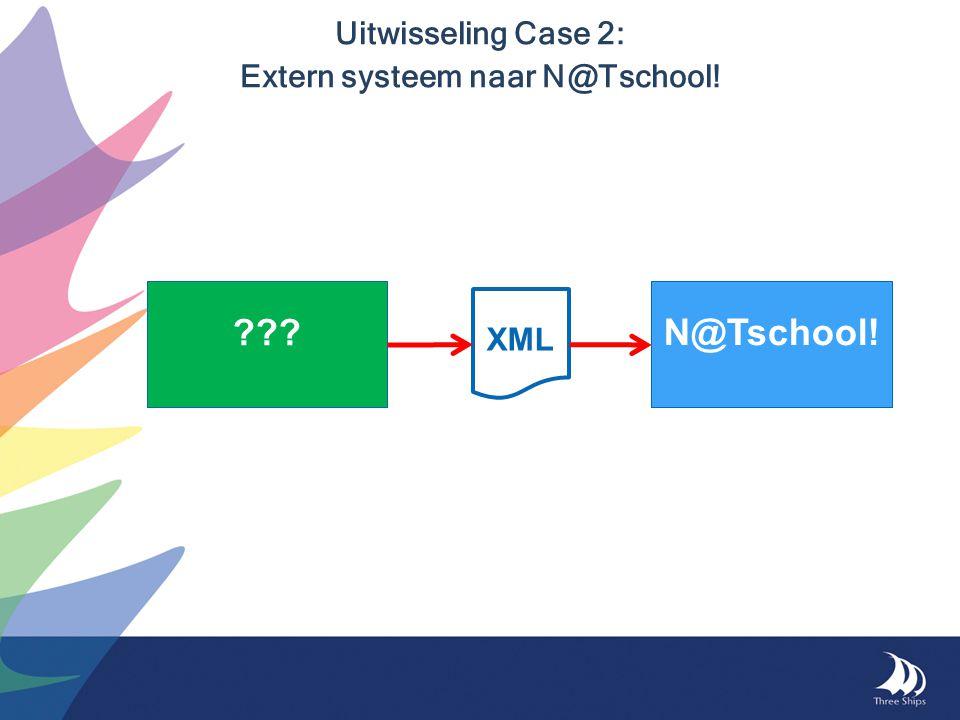 Uitwisseling Case 2: Extern systeem naar N@Tschool! ??? N@Tschool! XML