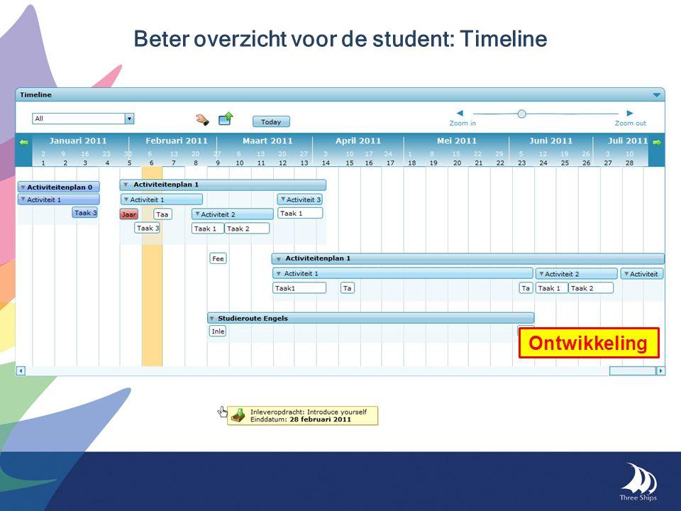 Beter overzicht voor de student: Timeline Tijdslijn Toont de taken en activiteitenplannen voor een student op het portaal van de student.