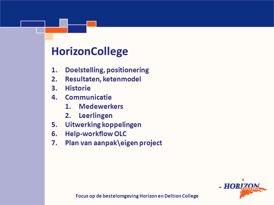 Focus op de bestelomgeving Horizon en Deltion College HorizonCollege 1.Doelstelling, positionering 2.Resultaten, ketenmodel 3.Historie 4.Communicatie