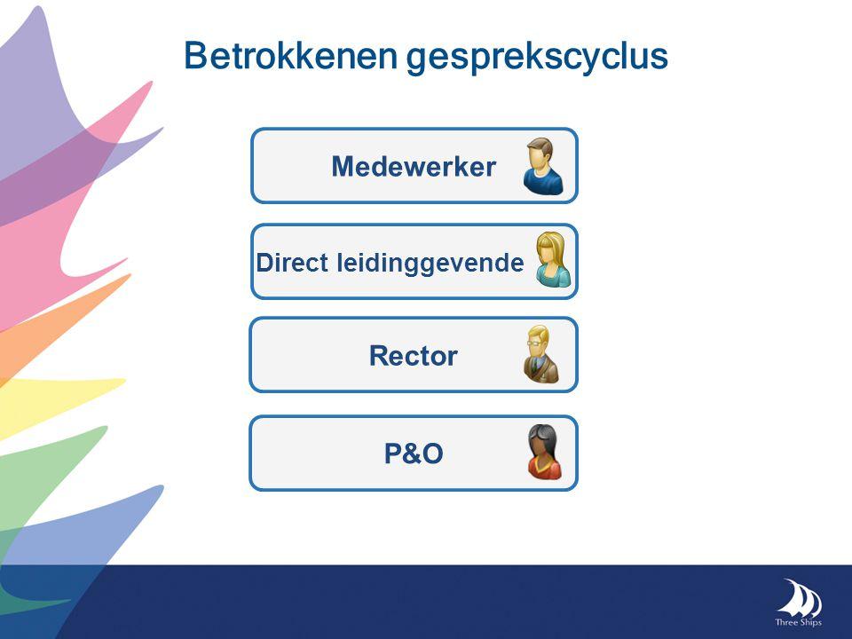 Direct leidinggevende Rector Medewerker Betrokkenen gesprekscyclus P&O