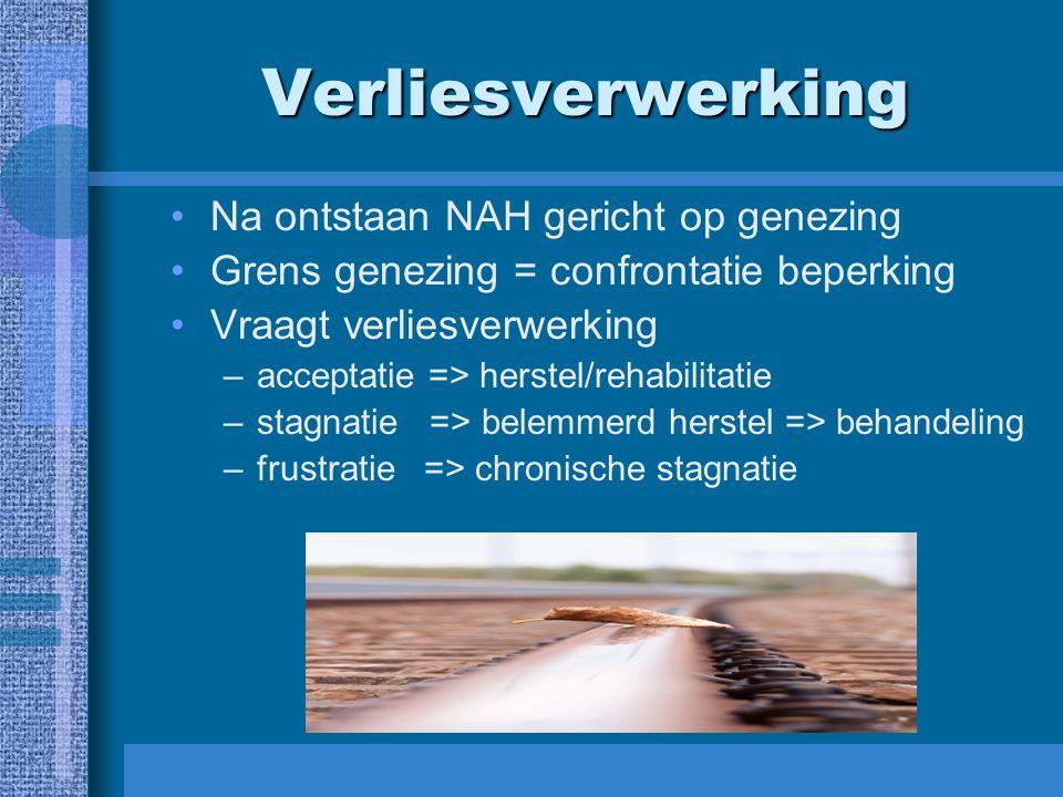 Verliesverwerking Na ontstaan NAH gericht op genezing Grens genezing = confrontatie beperking Vraagt verliesverwerking –acceptatie => herstel/rehabili