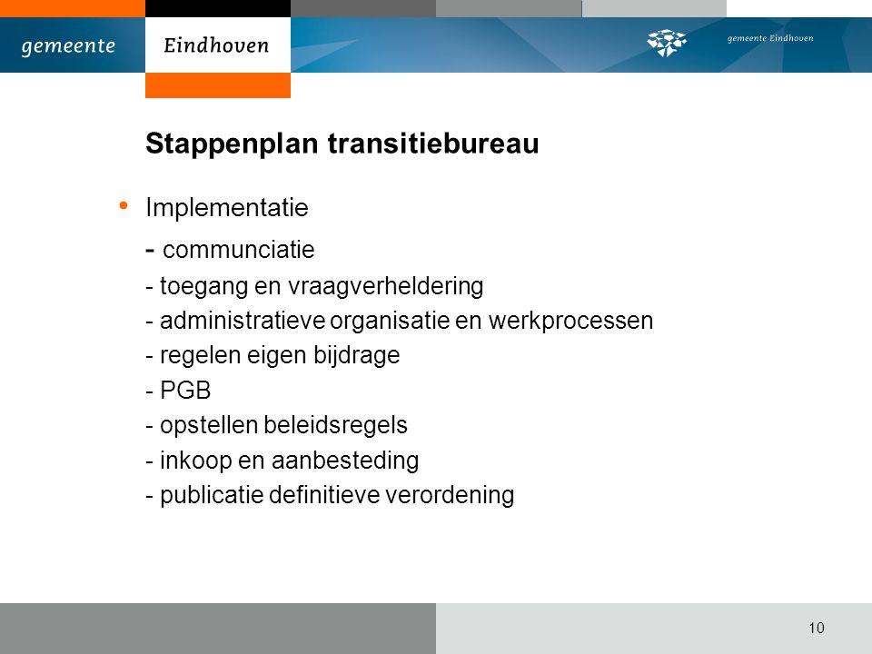 Stappenplan transitiebureau Implementatie - communciatie - toegang en vraagverheldering - administratieve organisatie en werkprocessen - regelen eigen