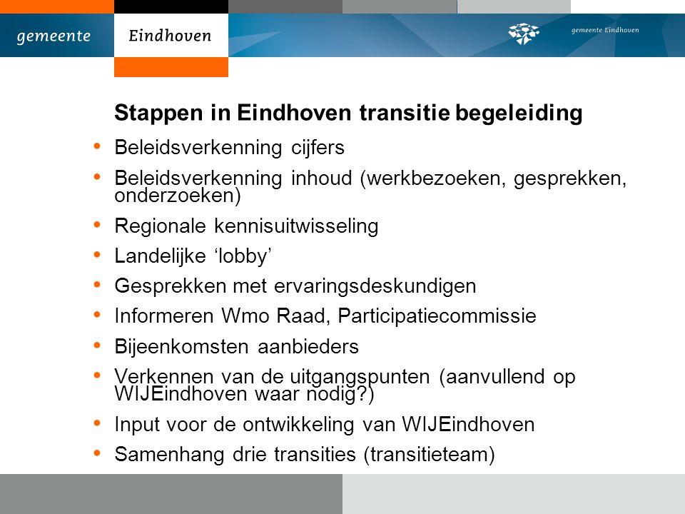 Stappen in Eindhoven transitie begeleiding Beleidsverkenning cijfers Beleidsverkenning inhoud (werkbezoeken, gesprekken, onderzoeken) Regionale kennis