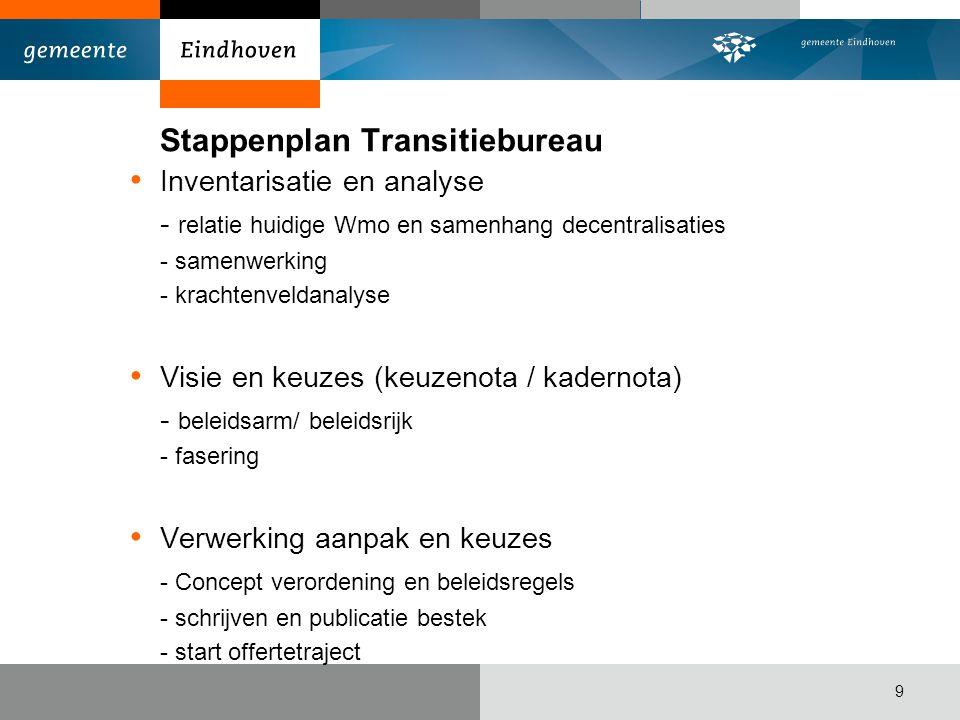 Stappenplan Transitiebureau Inventarisatie en analyse - relatie huidige Wmo en samenhang decentralisaties - samenwerking - krachtenveldanalyse Visie e