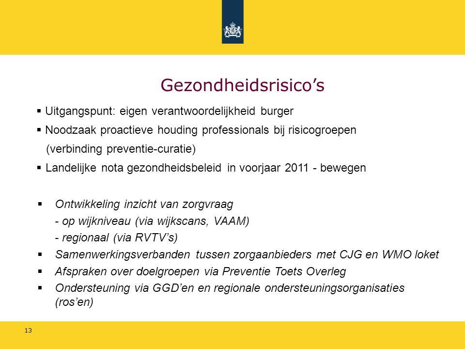 13 Gezondheidsrisico's  Uitgangspunt: eigen verantwoordelijkheid burger  Noodzaak proactieve houding professionals bij risicogroepen (verbinding preventie-curatie)  Landelijke nota gezondheidsbeleid in voorjaar 2011 - bewegen  Ontwikkeling inzicht van zorgvraag - op wijkniveau (via wijkscans, VAAM) - regionaal (via RVTV's)  Samenwerkingsverbanden tussen zorgaanbieders met CJG en WMO loket  Afspraken over doelgroepen via Preventie Toets Overleg  Ondersteuning via GGD'en en regionale ondersteuningsorganisaties (ros'en)