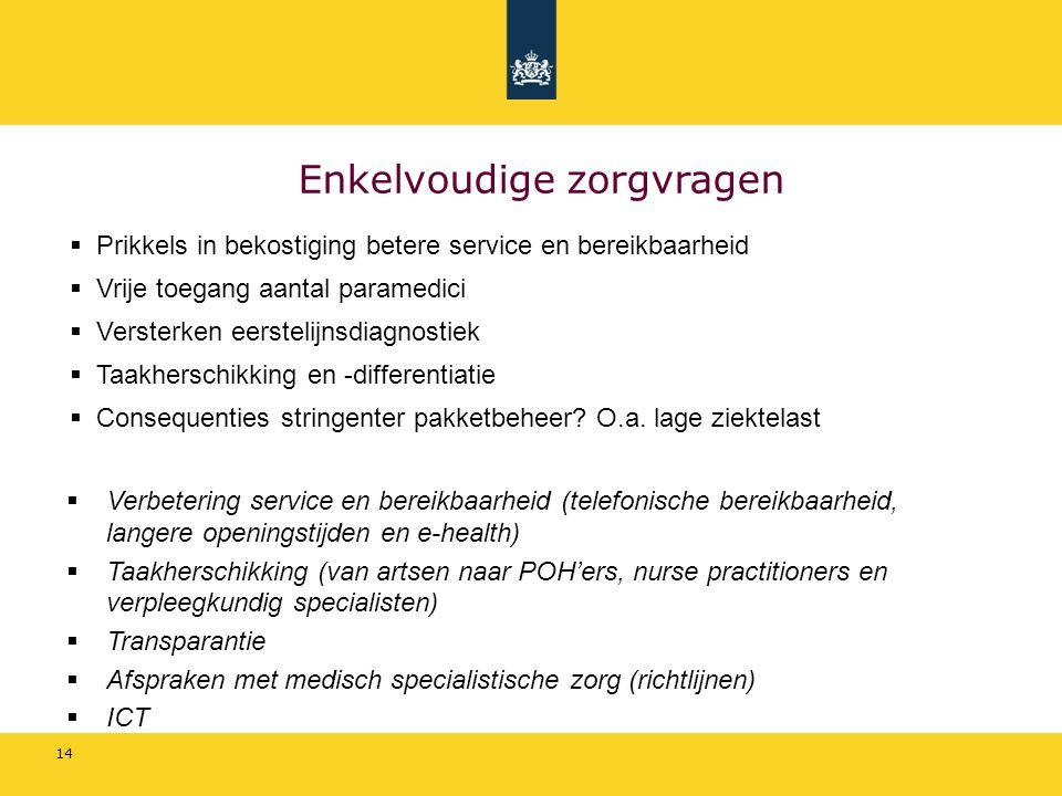 14  Prikkels in bekostiging betere service en bereikbaarheid  Vrije toegang aantal paramedici  Versterken eerstelijnsdiagnostiek  Taakherschikking en -differentiatie  Consequenties stringenter pakketbeheer.