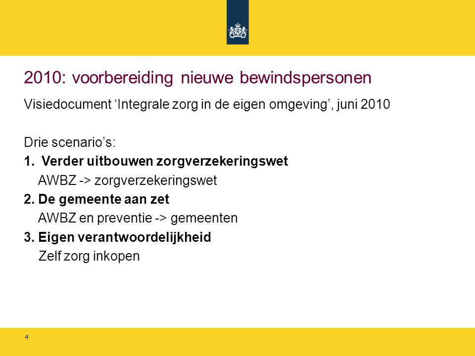 4 2010: voorbereiding nieuwe bewindspersonen Visiedocument 'Integrale zorg in de eigen omgeving', juni 2010 Drie scenario's: 1.Verder uitbouwen zorgverzekeringswet AWBZ -> zorgverzekeringswet 2.