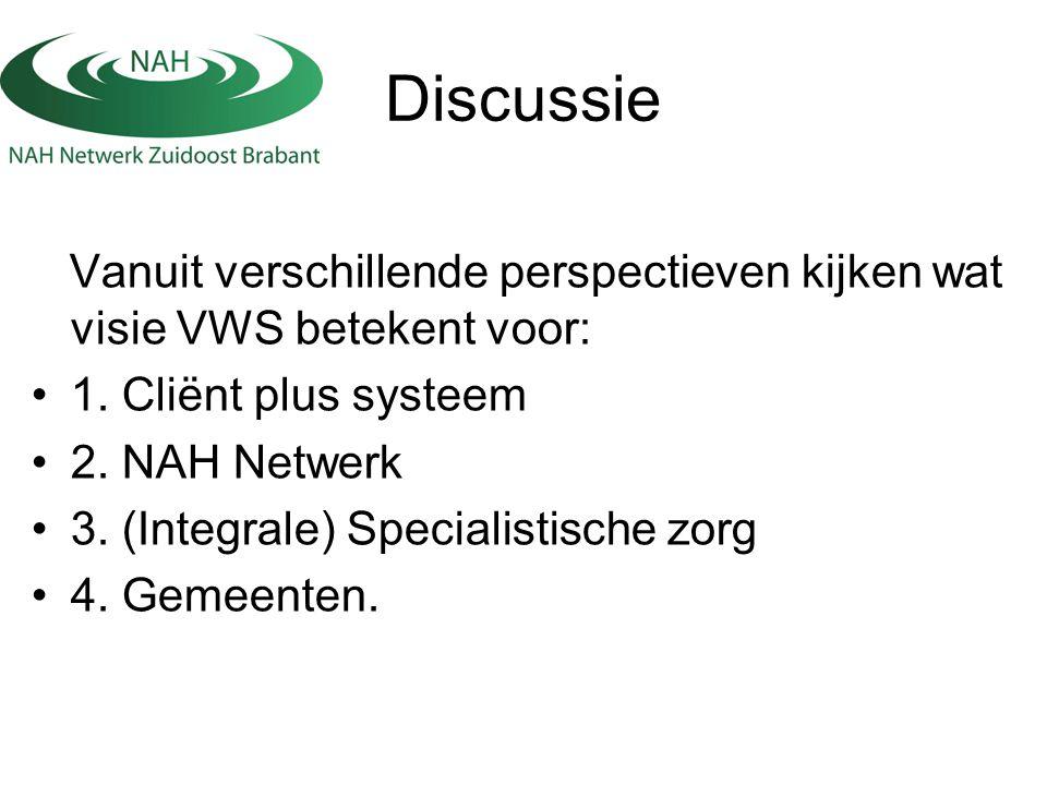 Discussie Vanuit verschillende perspectieven kijken wat visie VWS betekent voor: 1. Cliënt plus systeem 2. NAH Netwerk 3. (Integrale) Specialistische