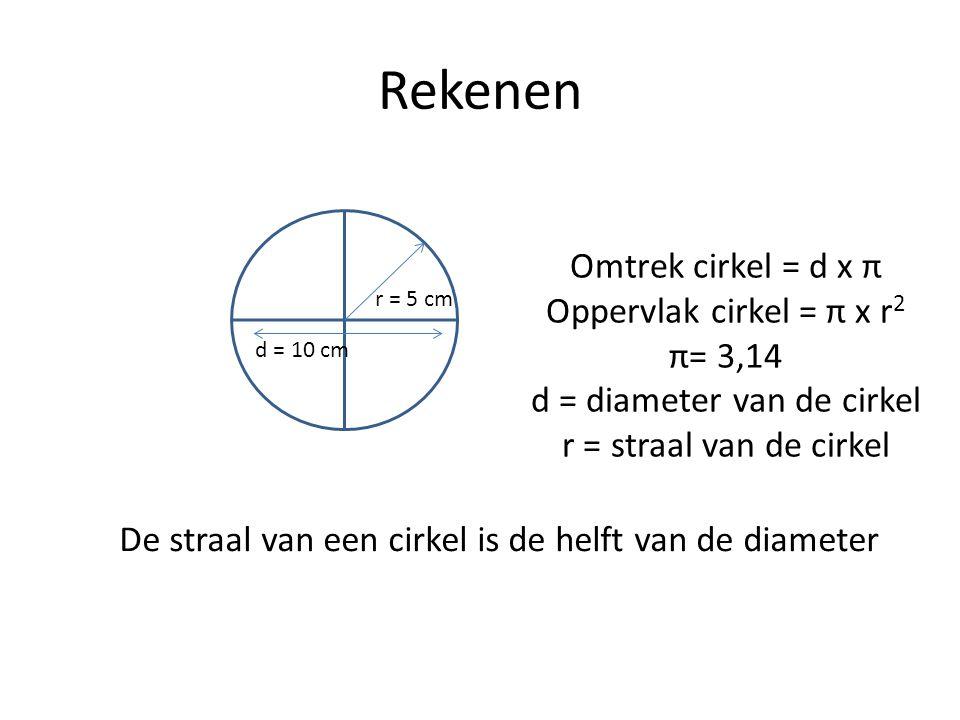 Rekenen d = 10 cm r = 5 cm Omtrek cirkel = d x π Oppervlak cirkel = π x r 2 π= 3,14 d = diameter van de cirkel r = straal van de cirkel De straal van een cirkel is de helft van de diameter