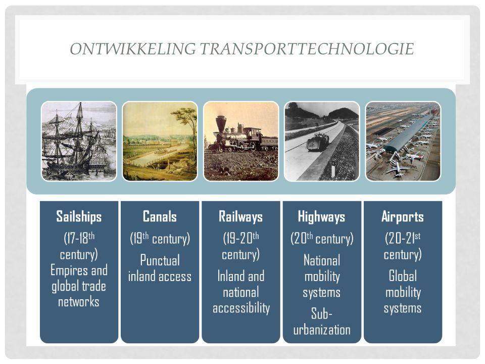 ONTWIKKELING TRANSPORTTECHNOLOGIE