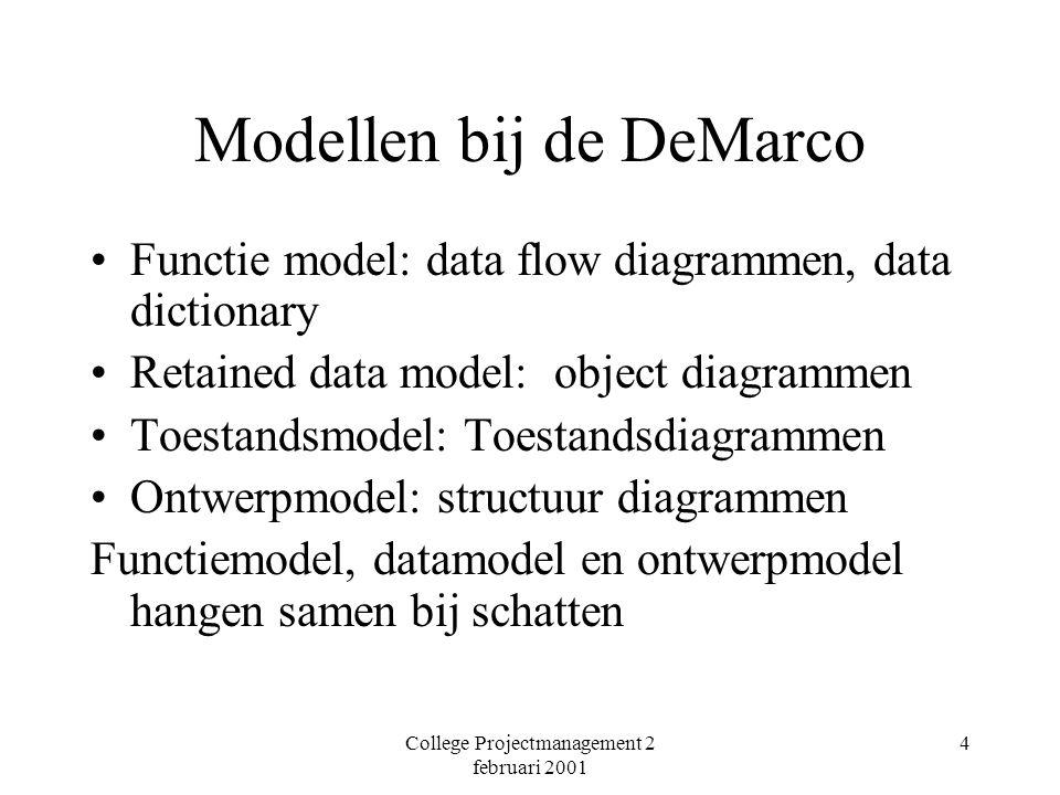 College Projectmanagement 2 februari 2001 5 Data flow diagram Functionele primitieve Data flow